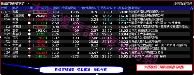 0914-▶️法人偷偷布局【不讓你知道的】上升軌道股!_02
