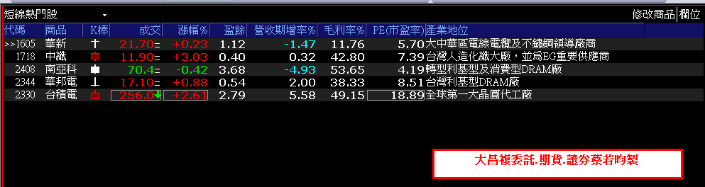 0829-XQ選股秘笈-短線法寶專區-AI、超微概念股_05