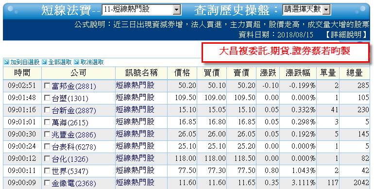 0815-資金流向【農業指標】-XQ選股-個股產業地位_04