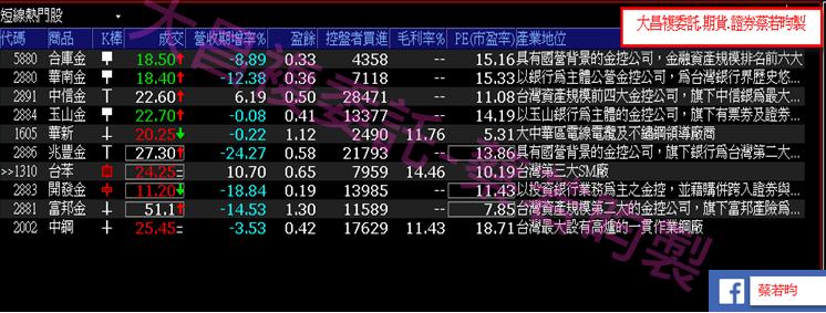 0926-▶️不能只依靠風力發電等題材,原物料股才是關鍵!!_04