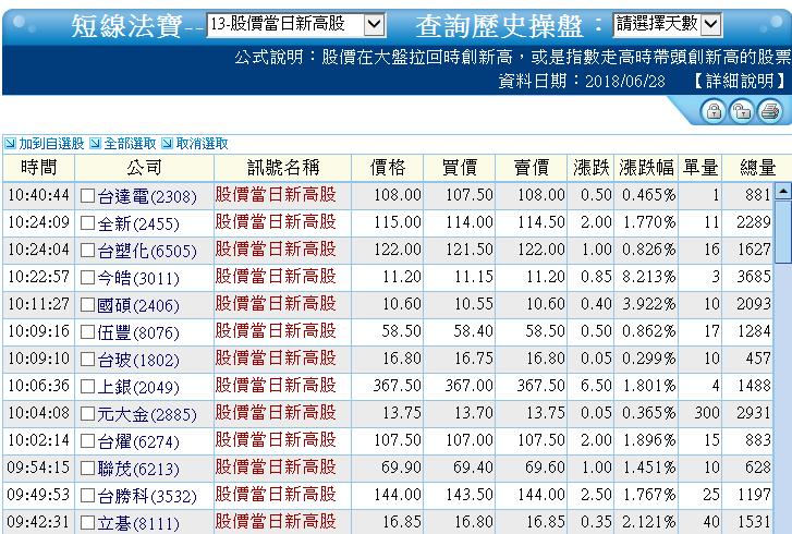 0628-資金流向【太陽能指標】-XQ選股-個股產業地位_06