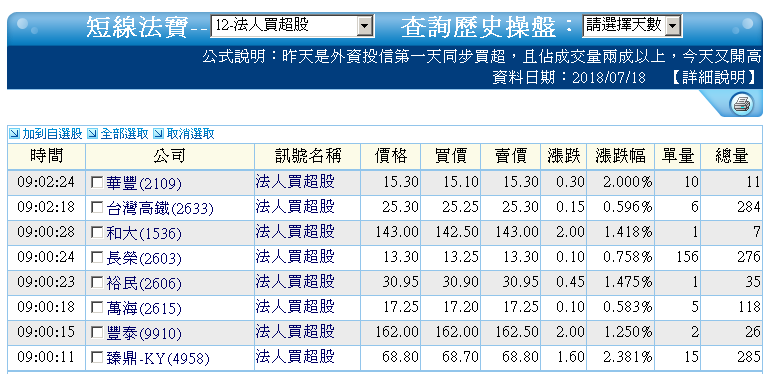 0718-資金流向【光纖次模組封裝指標】-XQ選股-個股產業地位_05