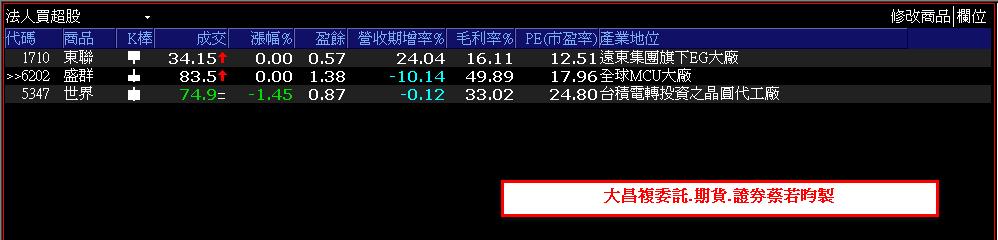 0829-XQ選股秘笈-短線法寶專區-AI、超微概念股_06