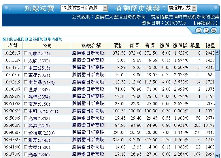 0719-資金流向【光學鏡頭指標】-XQ選股-個股產業地位_06