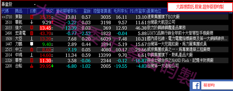 0926-▶️不能只依靠風力發電等題材,原物料股才是關鍵!!_03