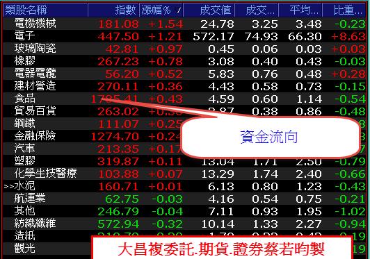 0828-XQ選股秘笈-短線法寶專區-本益比低、業績旺個股_02