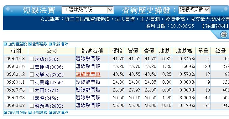 0625-資金流向【類比IC指標】-XQ選股_04