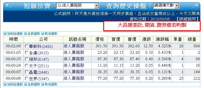 0806-資金流向【TN/STN指標】-XQ選股-個股產業地位_05