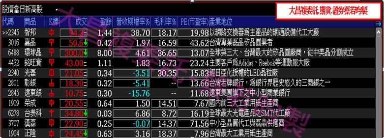 0914-▶️法人偷偷布局【不讓你知道的】上升軌道股!_06