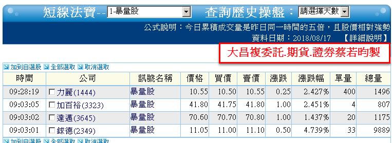 0817-資金流向【光碟指標】連續2日-XQ選股-個股產業地位_03