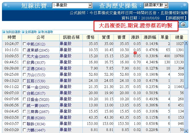 0809-資金流向【變壓器指標】-XQ選股-個股產業地位_03