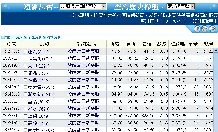 0710-資金流向【光碟指標】-XQ選股-個股產業地位_06