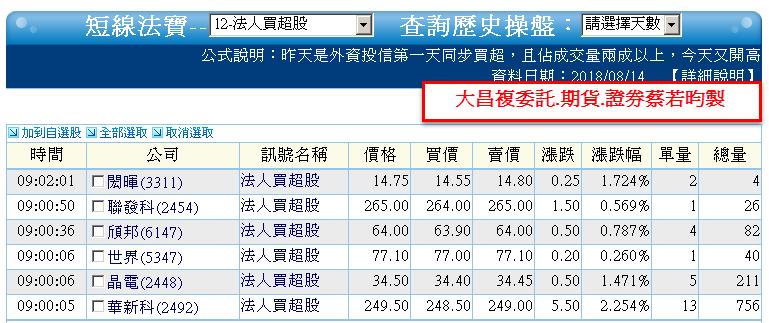 0814-資金流向【光學鏡頭指標】-XQ選股-個股產業地位_05