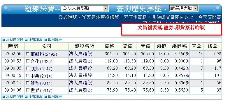 0807-資金流向【視訊轉換相關指標】-XQ選股-個股產業地位_05