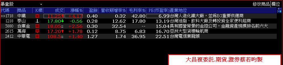 0821-XQ選股秘笈-短線法寶專區_02
