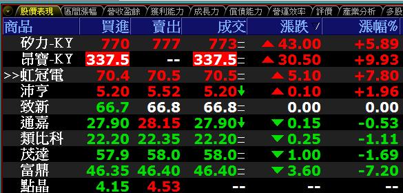 0625-資金流向【類比IC指標】-XQ選股_02