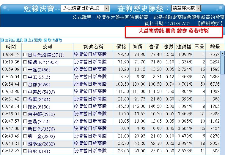0727-資金流向【電信設備指標】-XQ選股-個股產業地位_06
