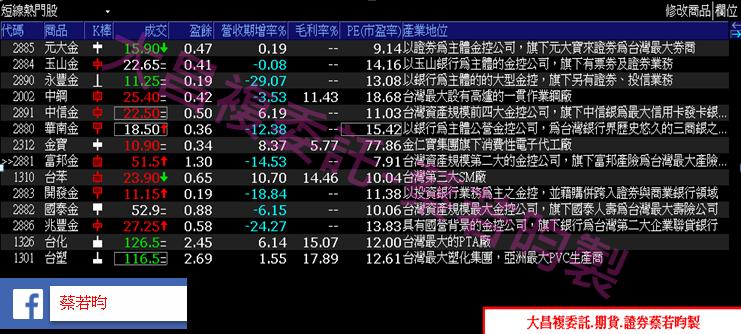 0925-▶️股票若套牢 如何反敗為勝!?_07