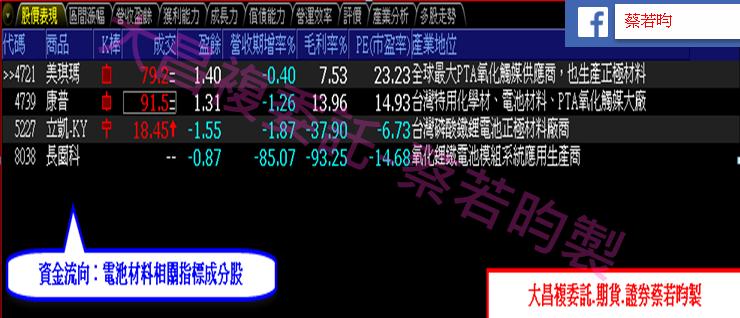 0925-▶️股票若套牢 如何反敗為勝!?_02