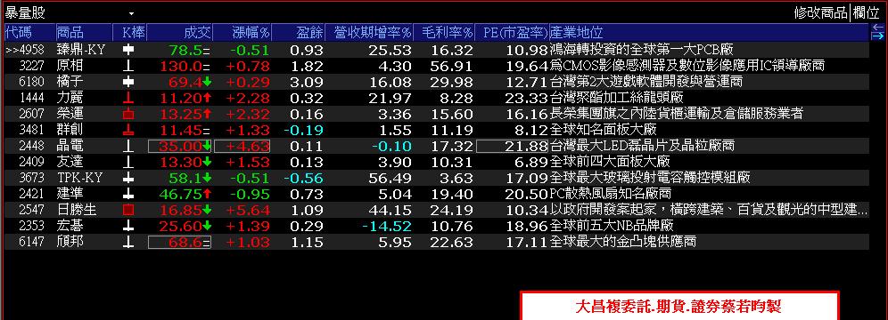 0830-XQ選股秘笈-短線法寶專區-資金流向【電池材料相關指標】_04