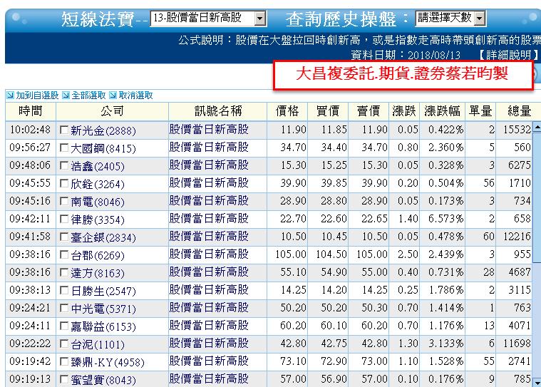0813-資金流向【電池相關指標】-XQ選股-個股產業地位_06