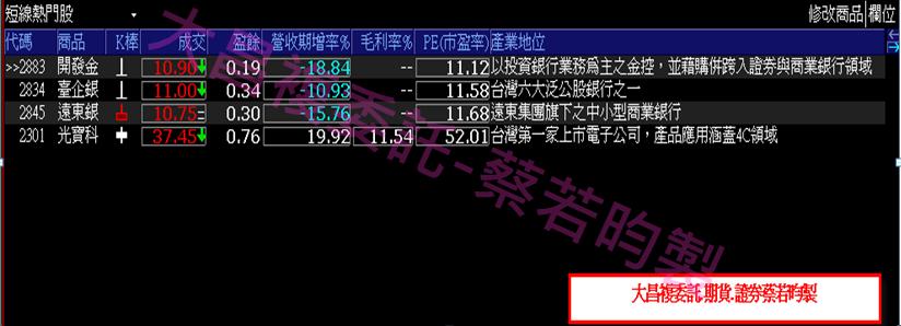 0914-▶️法人偷偷布局【不讓你知道的】上升軌道股!_04