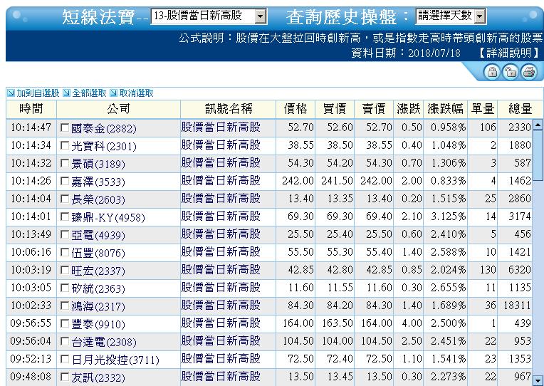 0718-資金流向【光纖次模組封裝指標】-XQ選股-個股產業地位_06