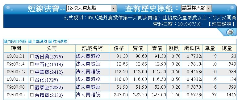 0710-資金流向【光碟指標】-XQ選股-個股產業地位_05