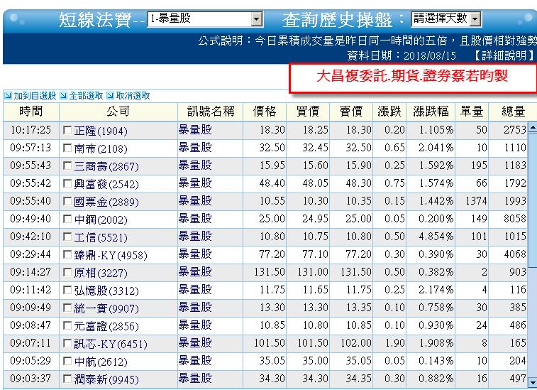 0815-資金流向【農業指標】-XQ選股-個股產業地位_03