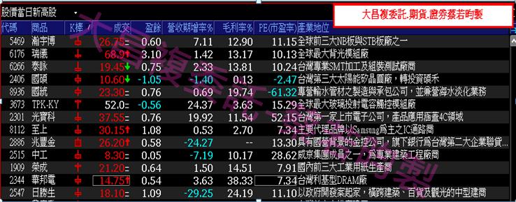 0917-▶️散戶融資大減但【法人持續買超布局】的股票有哪些!!_08