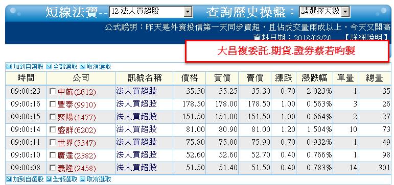 0820-資金流向【磁碟陣列指標】-XQ選股-個股產業地位_05