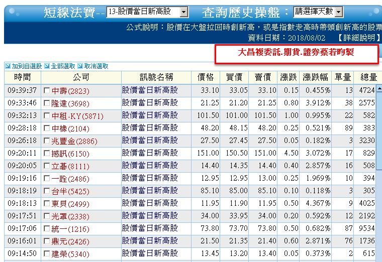 0802-資金流向【電池材料相關指標】-XQ選股-個股產業地位_06