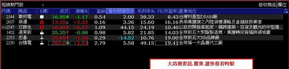 0830-XQ選股秘笈-短線法寶專區-資金流向【電池材料相關指標】_05