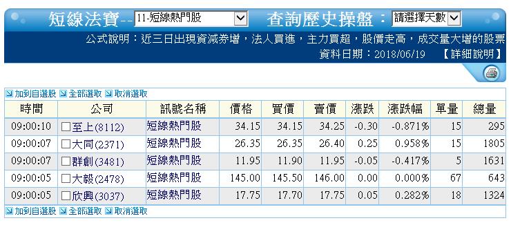 0619-資金流向LED族群-相關概念股有哪些呢??_05