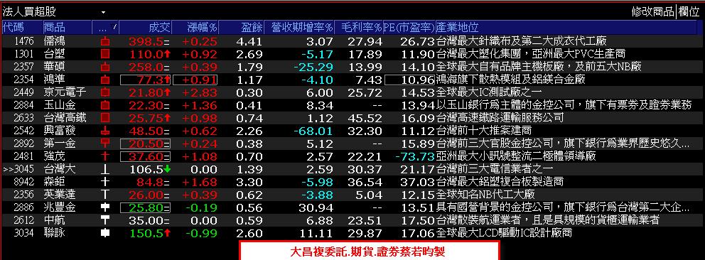 0822-XQ選股秘笈-短線法寶專區_06
