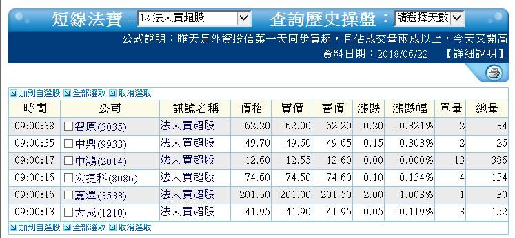 0622-資金流向【物業租賃指標】-XQ選股-個股產業地位_05