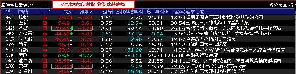 0822-XQ選股秘笈-短線法寶專區_07