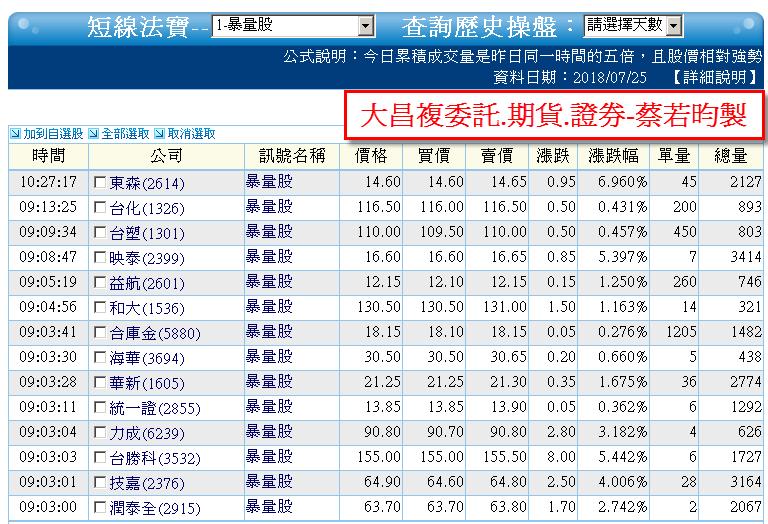 0725-資金流向【電腦板卡指標】-XQ選股-個股產業地位_03