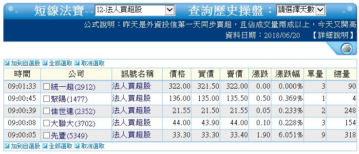 0620-資金流向【分離式元件指標】-相關概念股有哪些呢??_05