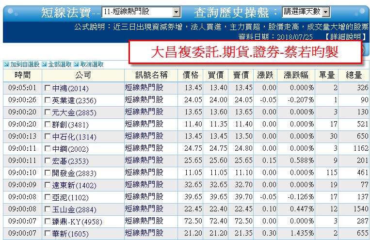 0725-資金流向【電腦板卡指標】-XQ選股-個股產業地位_04