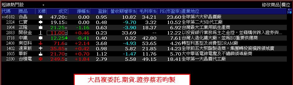 0828-XQ選股秘笈-短線法寶專區-本益比低、業績旺個股_04