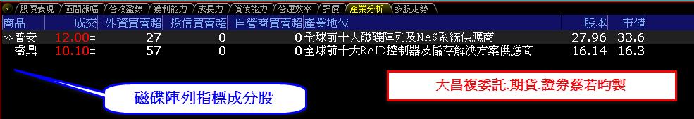 0820-資金流向【磁碟陣列指標】-XQ選股-個股產業地位_02