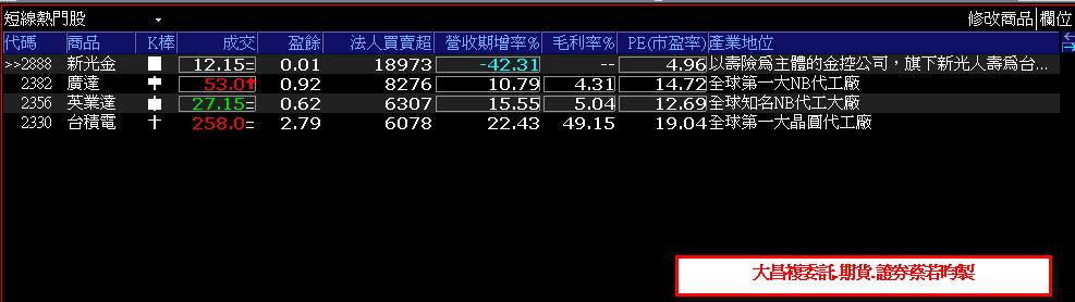 0919-▶️貿易戰下,外資青睞哪些股票你知道嗎??該避開那些族群呢?_04