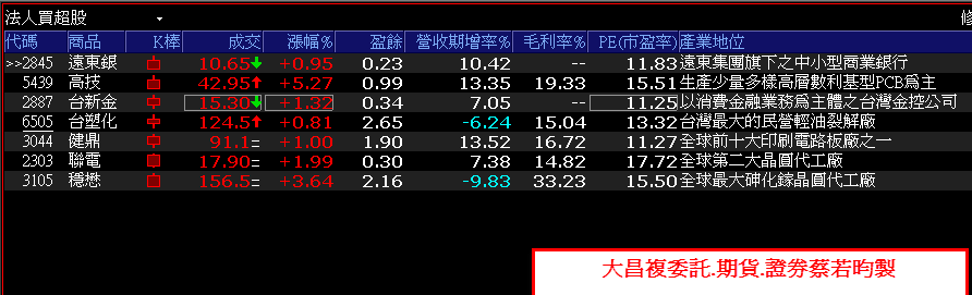 0821-XQ選股秘笈-短線法寶專區_04