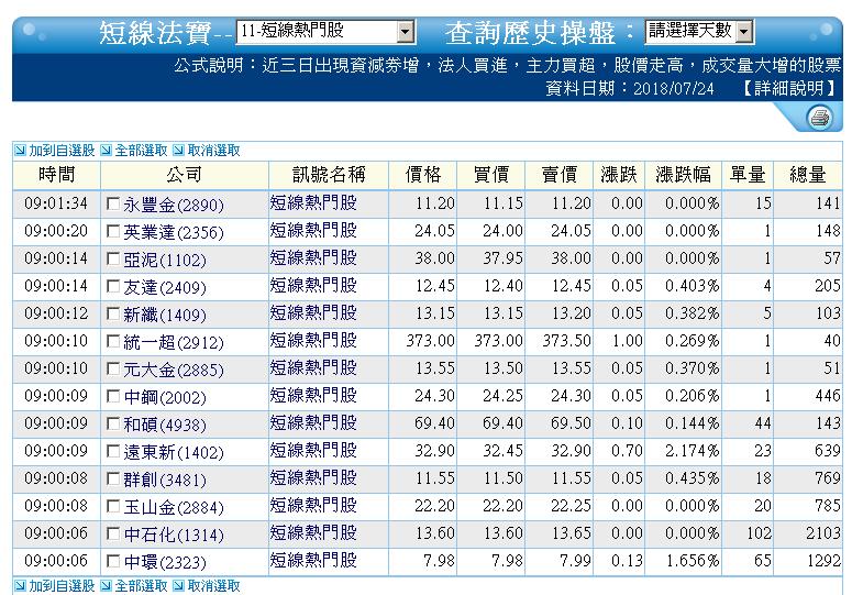 0724-資金流向【MLCC指標】-XQ選股-個股產業地位_04