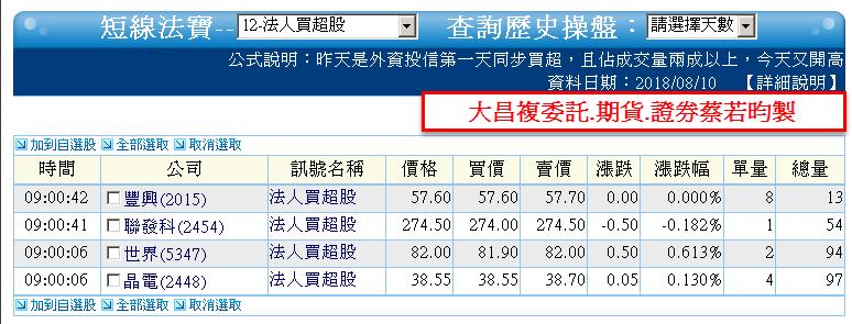 0810-資金流向【石英元件指標】-XQ選股-個股產業地位_05