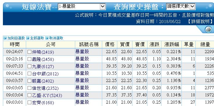 0622-資金流向【物業租賃指標】-XQ選股-個股產業地位_03