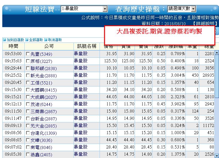 0810-資金流向【石英元件指標】-XQ選股-個股產業地位_03