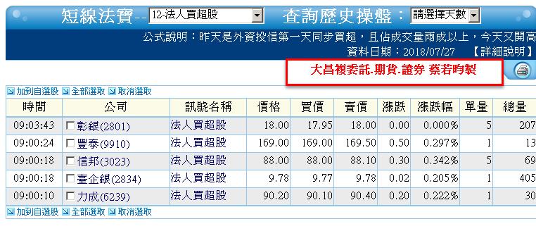 0727-資金流向【電信設備指標】-XQ選股-個股產業地位_05
