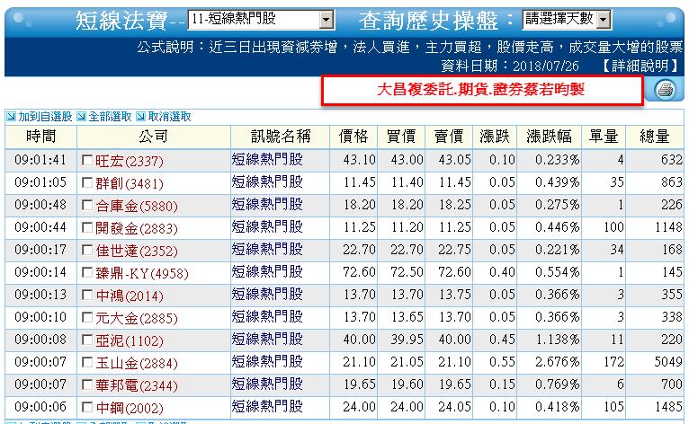 0726-資金流向【太陽能指標】-XQ選股-個股產業地位_04